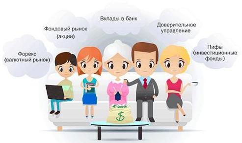 Куда инвестировать деньги ооо реально ли получить кредит от втб